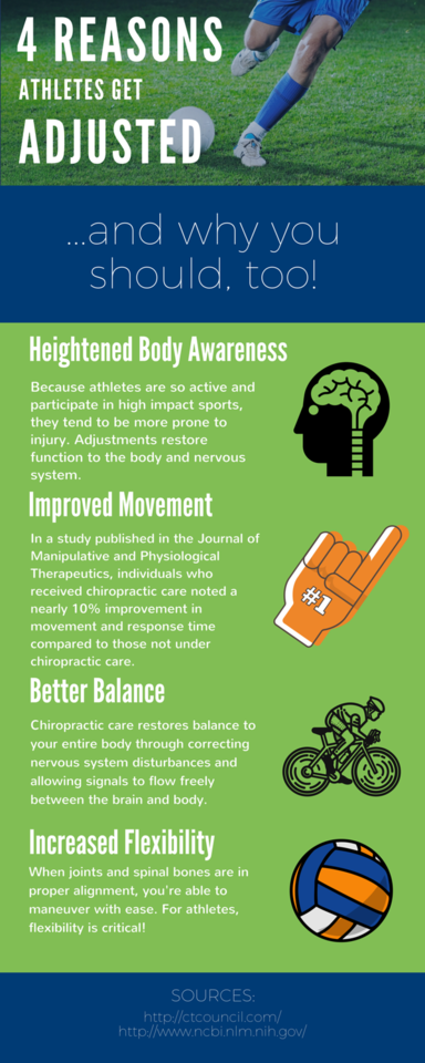 North Branford Family Chiropractic And Wellness Center